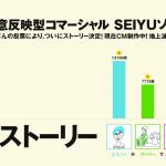 【SEIYUソーシャルCM】CMのストーリーを読者が決める!