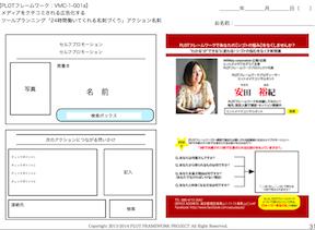 名刺作成PLOTフレームワーク